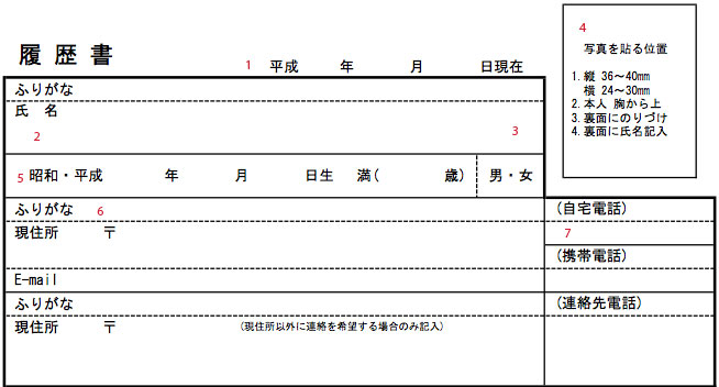 How to Write a Japanese Resume Japanese Format Example on text examples, capacity examples, purpose examples, source examples, information examples, layout examples, organization examples, origin examples, paper examples, sales role play examples, medium examples, more examples, output examples, resolution examples, place examples, style examples, media examples, content examples, label examples,