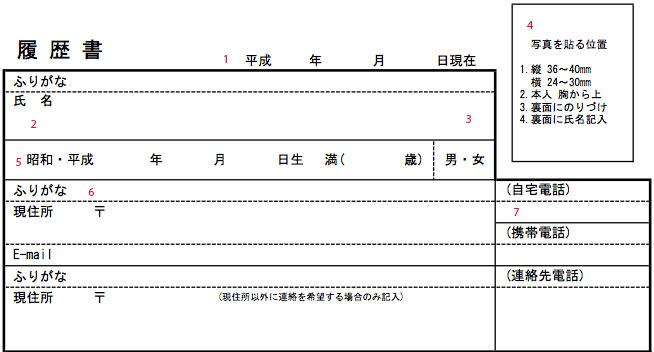 Japanese Resume Template from blog.gaijinpot.com