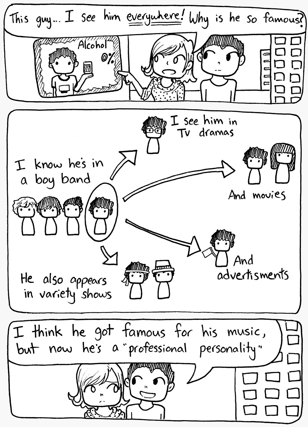 famous-comic