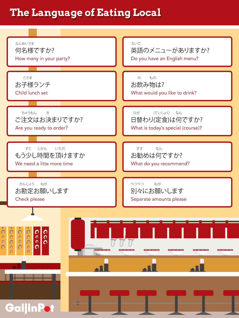 The language of eating local gaijinpot bonus study graphic m4hsunfo
