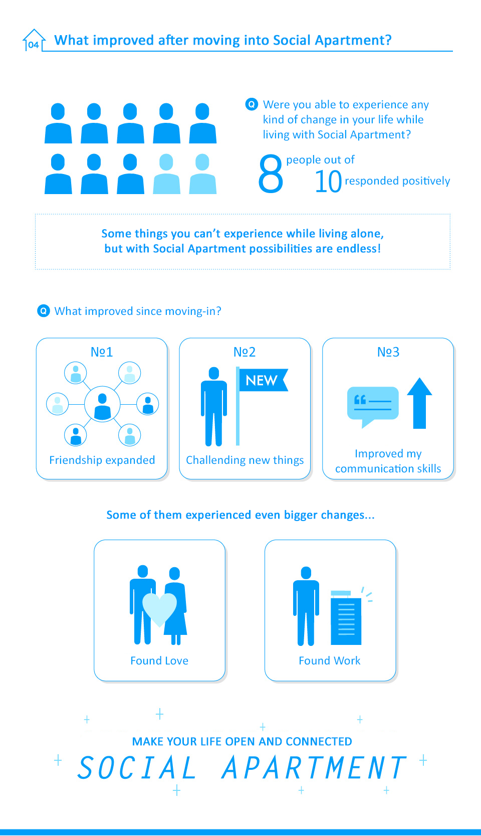 Social Apartments Infographic