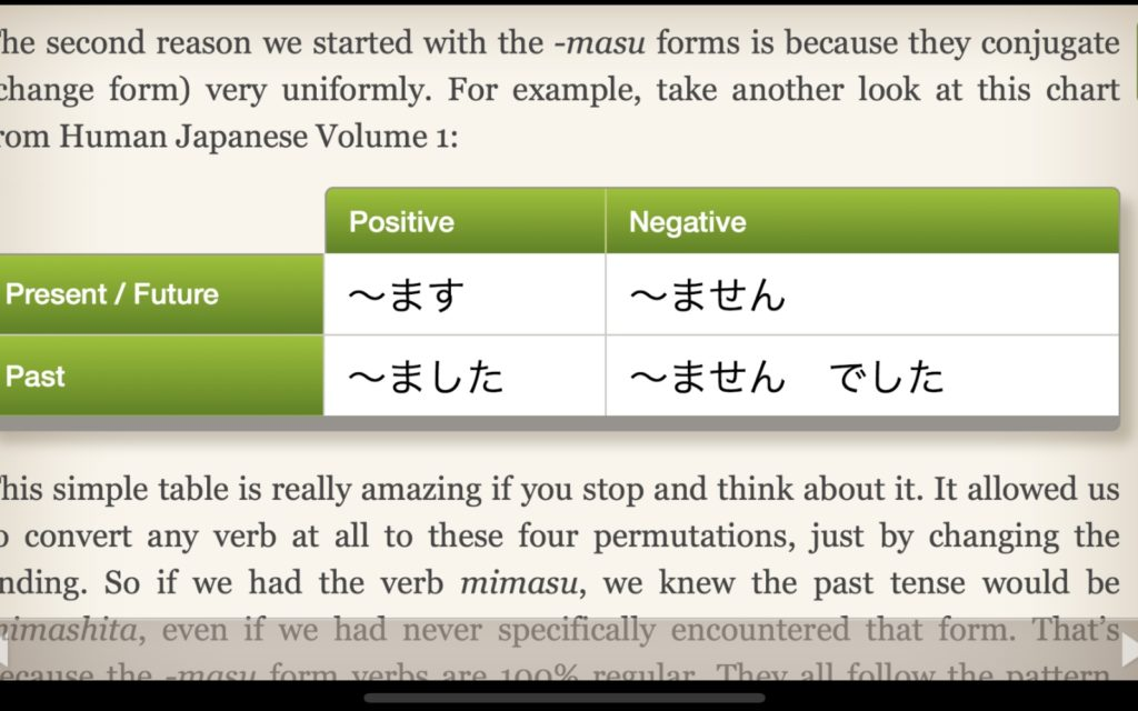 Human Japanese textbook-style interface.
