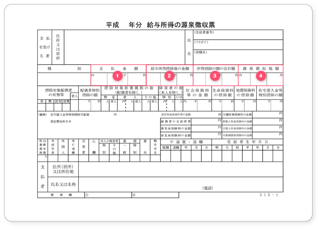 Japanese proof of income document