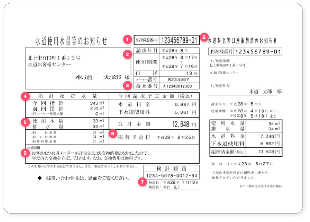 How to read your Japanese water bill